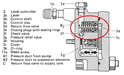 Here is a schematic of the valve that might help you assemble the piston assembly.