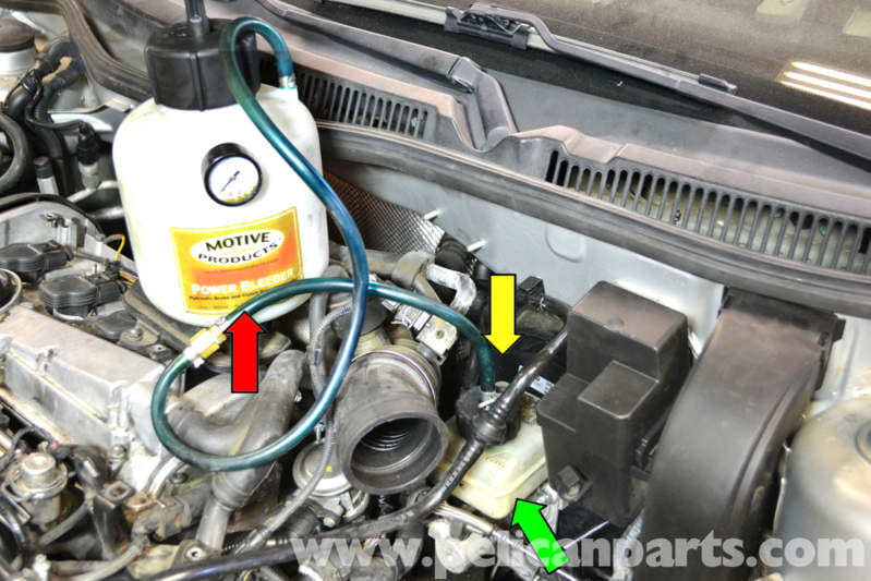 How do you know when you need clutch fluid?