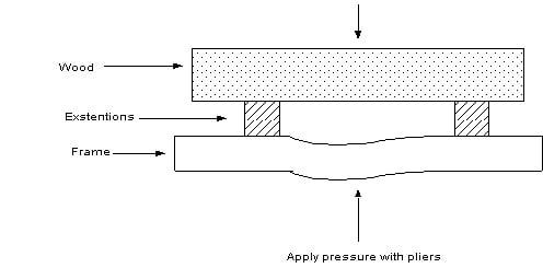 Pelican Technical Article: 944 Rear Hatch Glass Repair