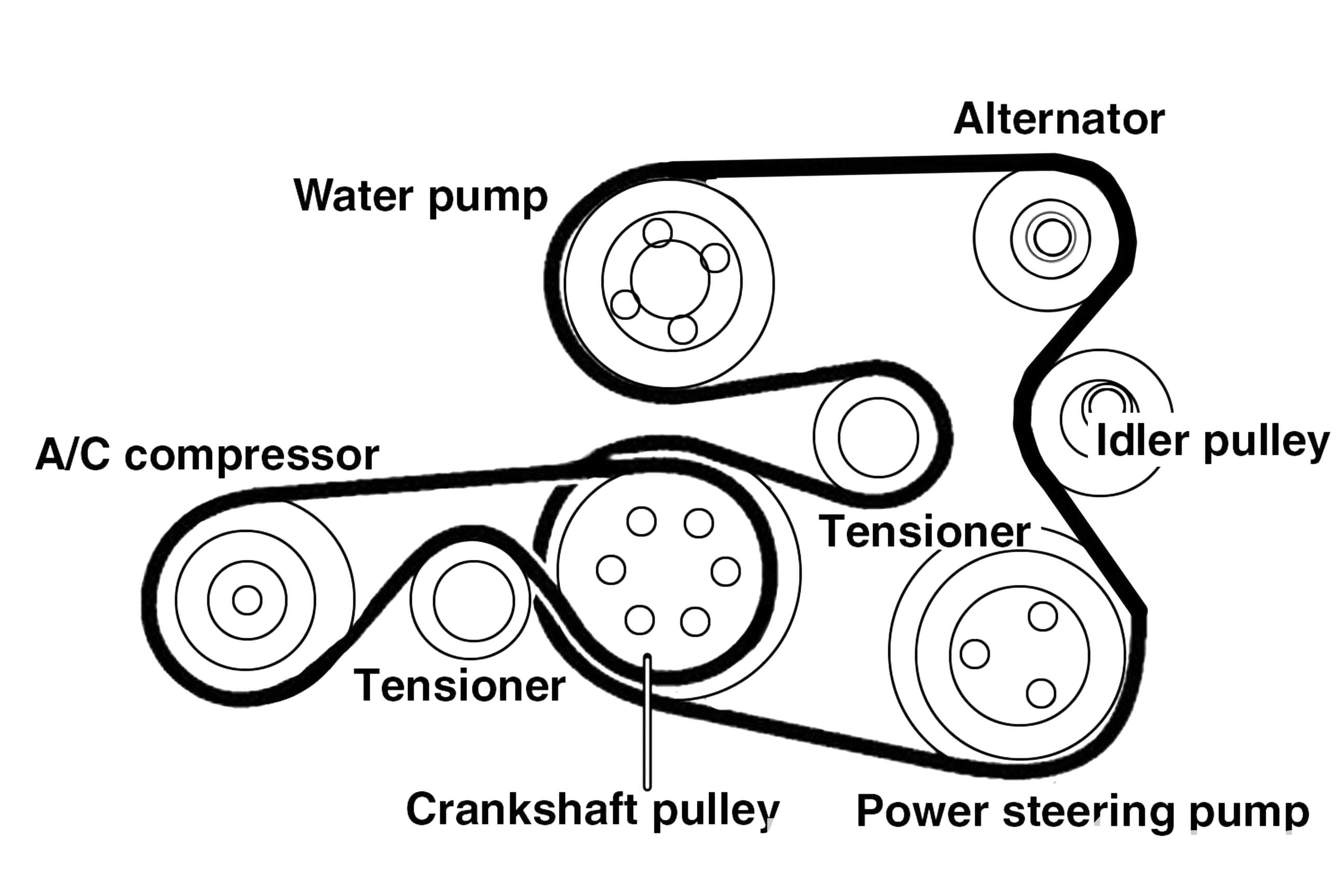 Pic on Bmw 325i Water Pump Wiring Diagram