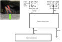 This is a wiring diagram from our subject vehicle.