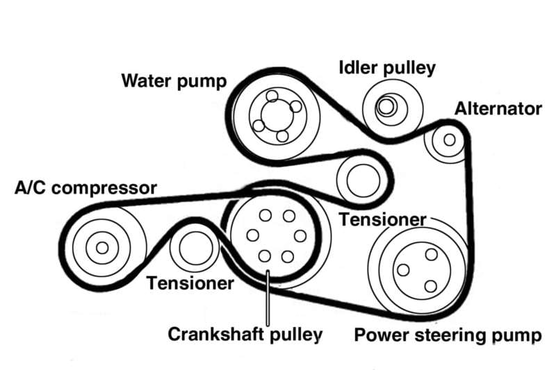 02 325i belt diagram