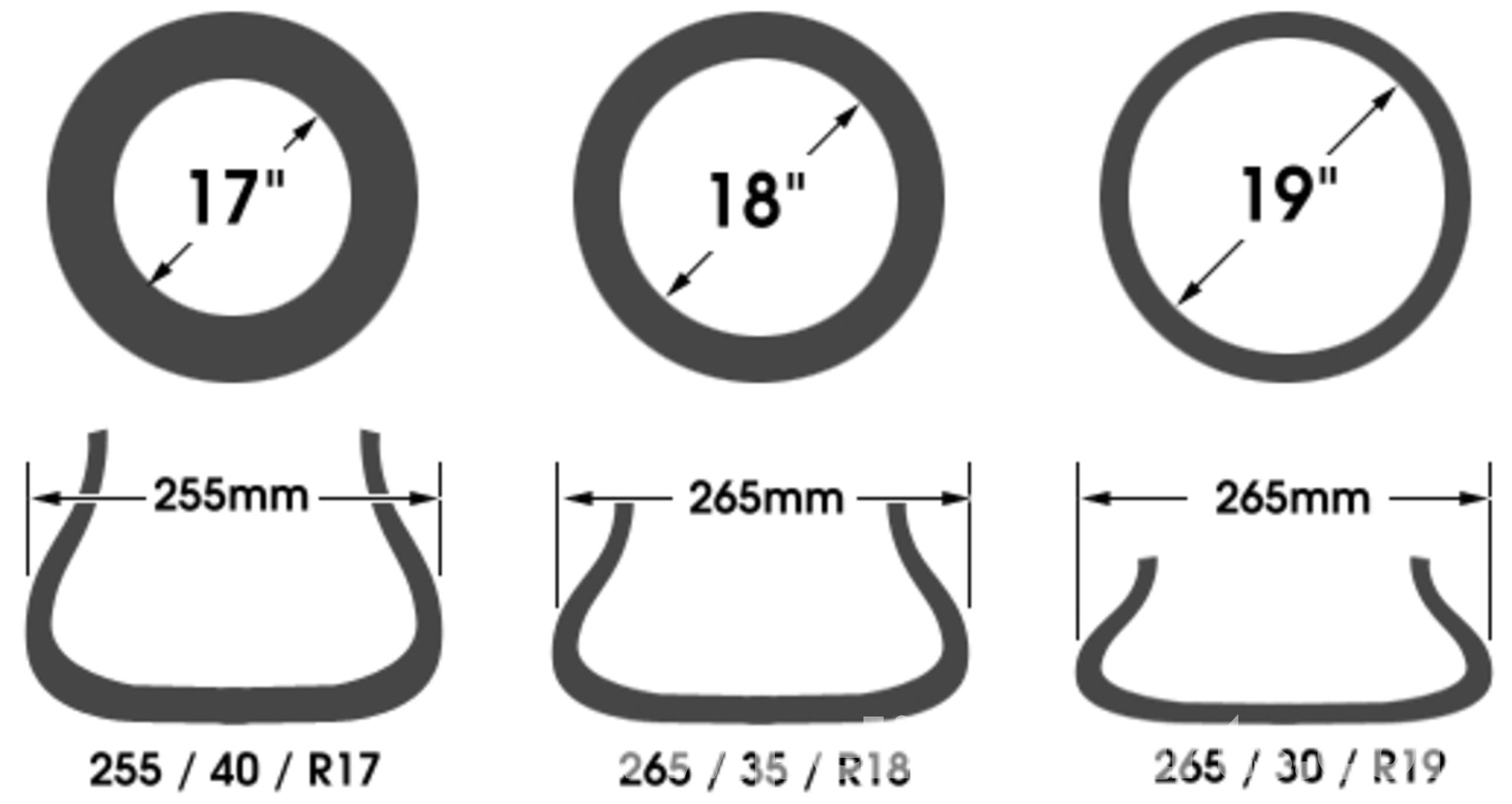 What Do The Numbers On Tires Mean >> Porsche Boxster Tire and Boxster Wheel Sizing - 986 / 987 (1997-08) - Pelican Parts Technical ...