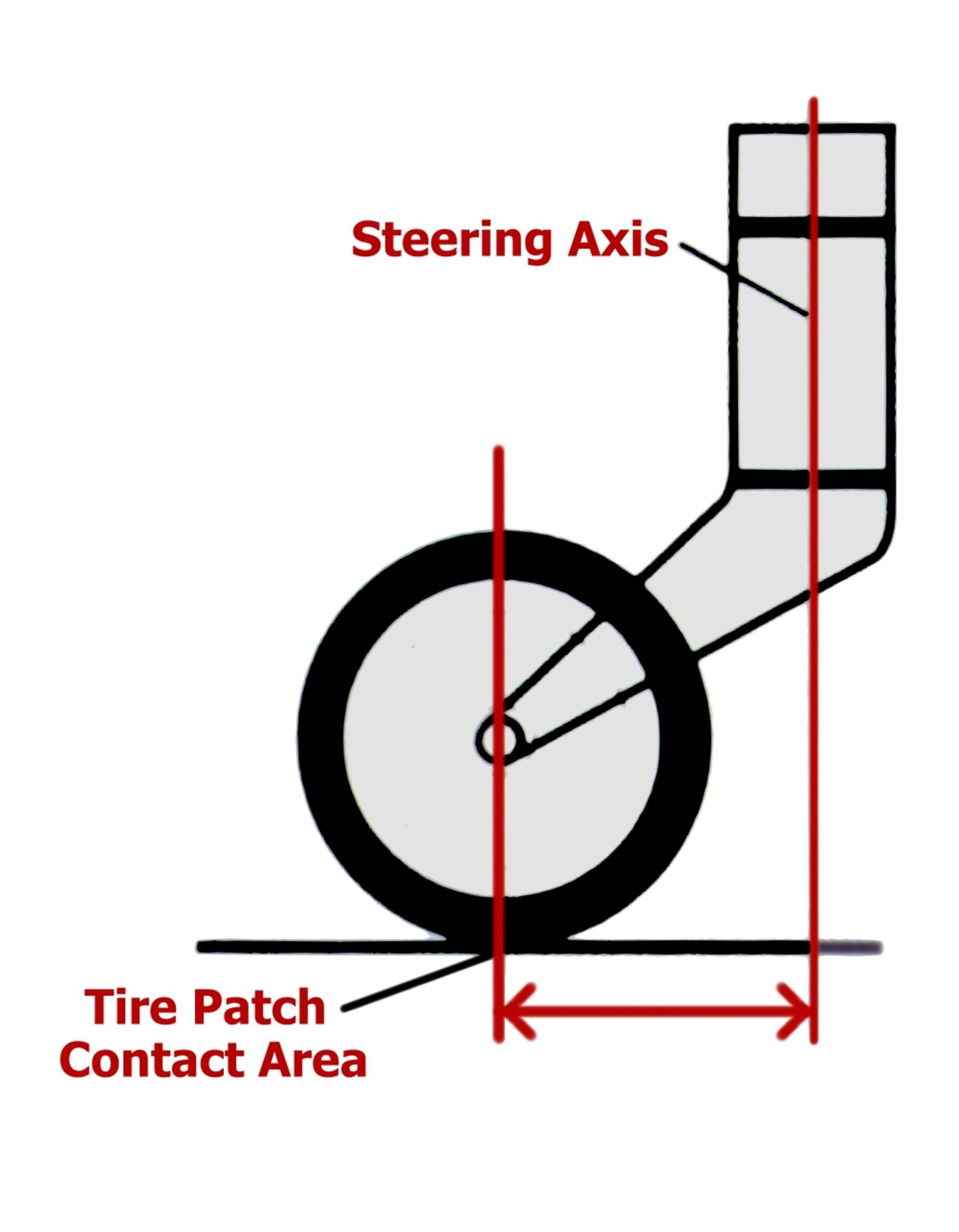 Porsche Boxster Alignment Principles 986 987 1997 08 Pelican 356 Wiring Diagram Large Image
