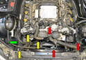 There are three coolant lines: the left side line that connects the radiator to the thermostat and reservoir (red arrows), the right side hose that connects the radiator to the water pump and heater core (yellow arrows) and the hose that connects the coolant reservoir to the radiator (green arrow).