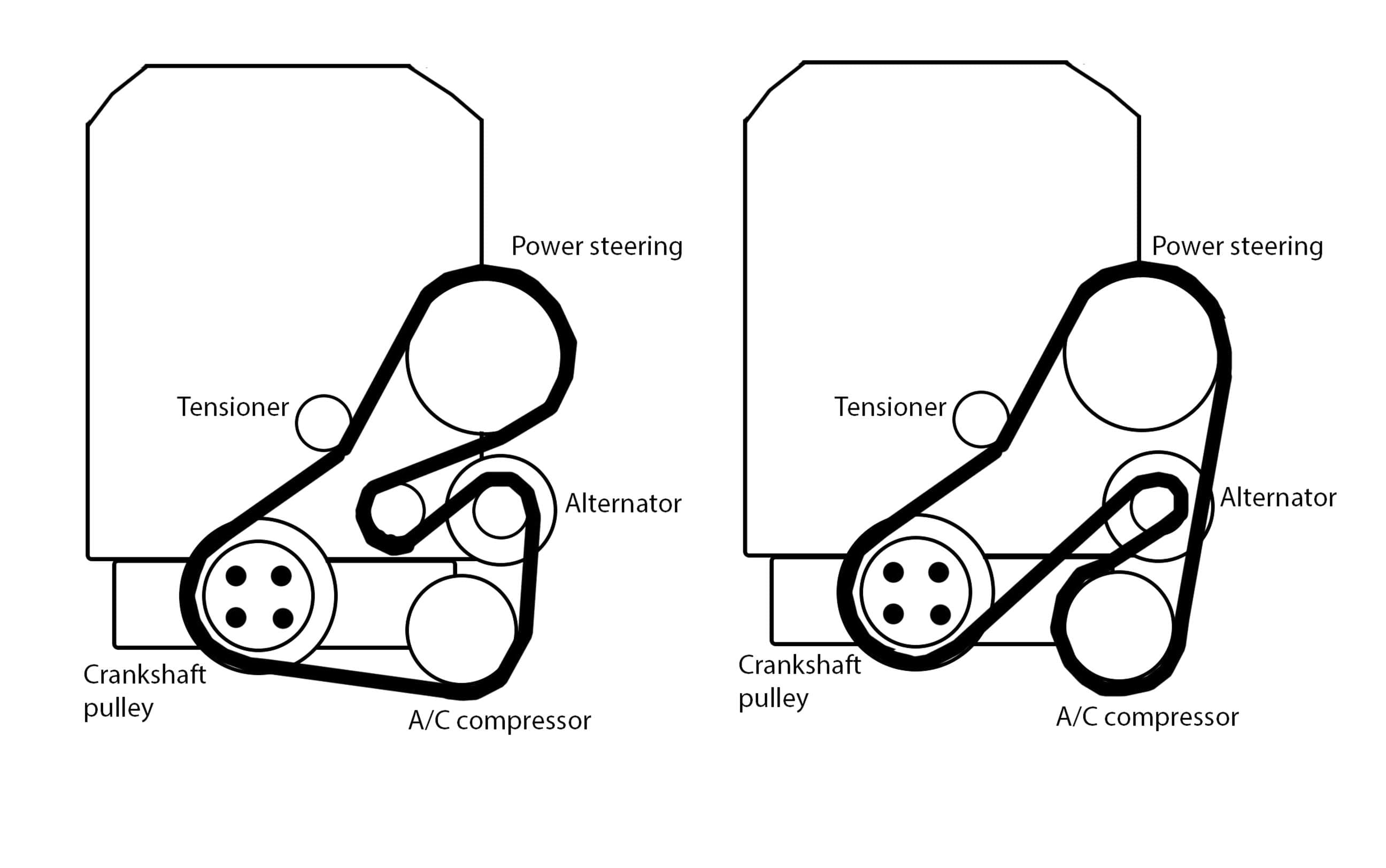 06 SUSPEN Drive Belt Replacement on drive belt diagram for 2002