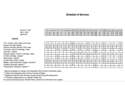 Service and Maintenance sheet 1 - this sheet shows the items in the engine system requiring service.